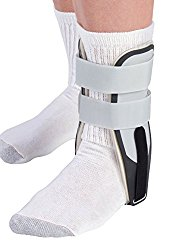 top ankle braces for a broken ankle in the united states